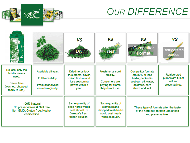 daregal gourmet herbs difference