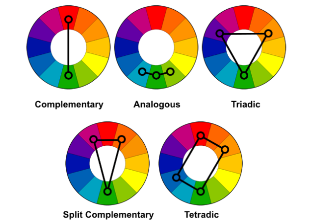 color-wheel-colors-that-go-together-with-based-on-the-wheel-there-are-a-few-basic-rules-to-match-colors