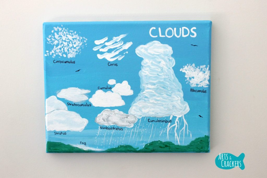 Playroom Makeover Clouds